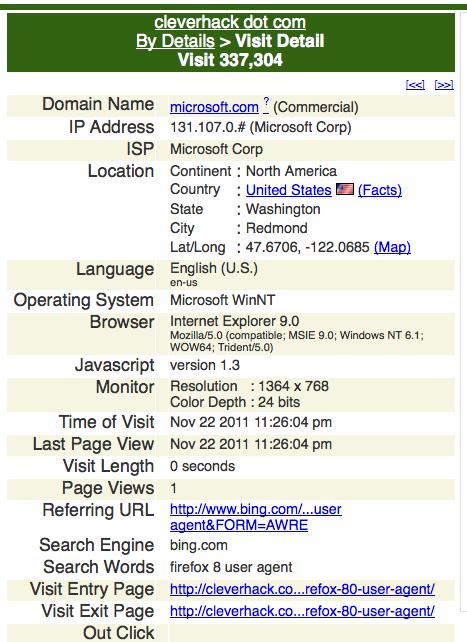 Firefox User Agent 8.0 Bing Microsoft